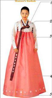 jeogori ialah bagian atas dari hanbok baju untuk hanbok laki laki